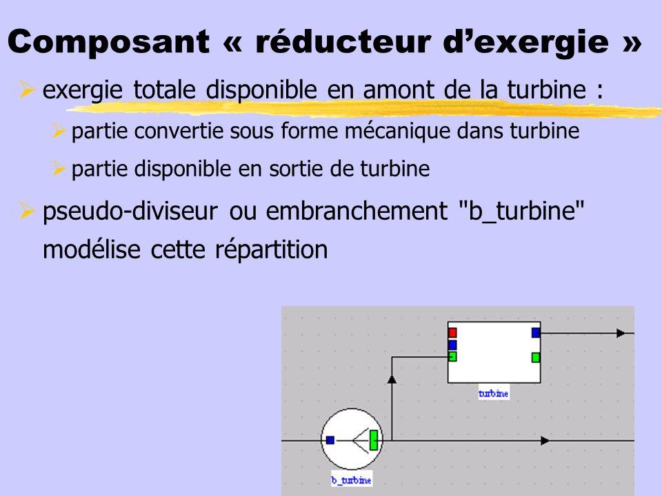 Composant « réducteur dexergie » écran donnant les valeurs des éléments du bilan exergétique : ressource = variation d exergie du fluide qui le traverse ( Xh + ), produit = puissance mécanique ( + ), rendement exergétique et valeur des irréversibilités