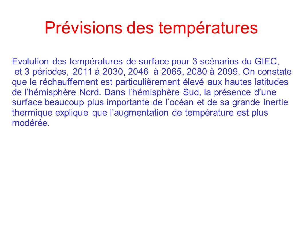 Prévisions des températures Evolution des températures de surface pour 3 scénarios du GIEC, et 3 périodes, 2011 à 2030, 2046 à 2065, 2080 à 2099. On c