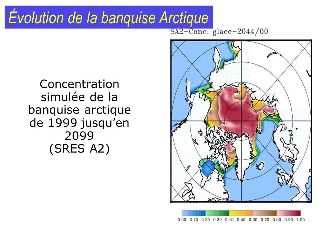 Concentration simulée de la banquise arctique de 1999 jusquen 2099 (SRES A2) Évolution de la banquise Arctique Banquise
