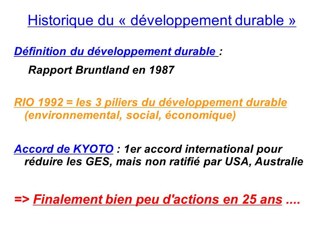 Historique du « développement durable » Définition du développement durable : Rapport Bruntland en 1987 RIO 1992 = les 3 piliers du développement dura