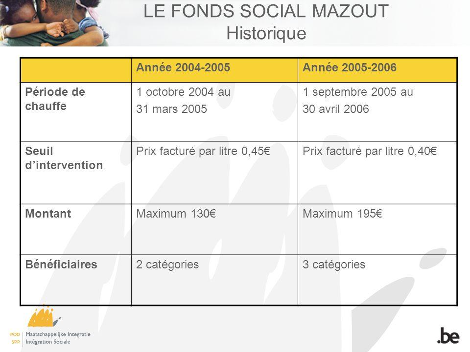 LE FONDS SOCIAL MAZOUT Historique Année 2004-2005Année 2005-2006 Période de chauffe 1 octobre 2004 au 31 mars 2005 1 septembre 2005 au 30 avril 2006 S