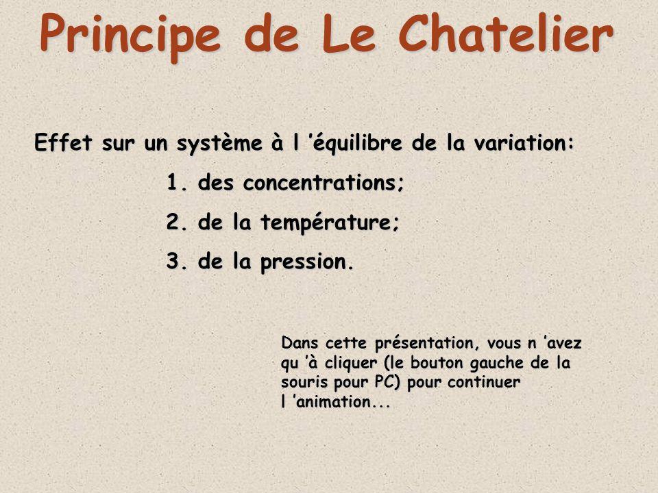 Principe de Le Chatelier Dans cette présentation, vous n avez qu à cliquer (le bouton gauche de la souris pour PC) pour continuer l animation... Effet