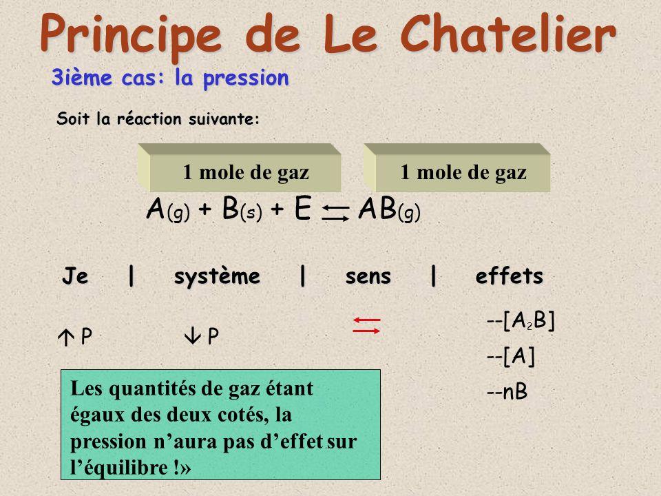 3ième cas: la pression A (g) + B (s) + E AB (g) Je | système | sens | effets Principe de Le Chatelier P P --[A 2 B] --[A] --nB Soit la réaction suivan