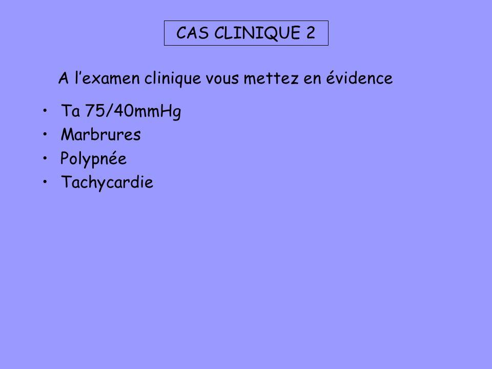 CAS CLINIQUE 2 Ta 75/40mmHg Marbrures Polypnée Tachycardie A lexamen clinique vous mettez en évidence