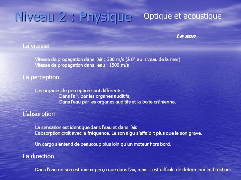 Niveau 2 : Physique Optique et acoustique Le son La vitesse Vitesse de propagation dans lair : 330 m/s (à 0° au niveau de la mer) Vitesse de propagati