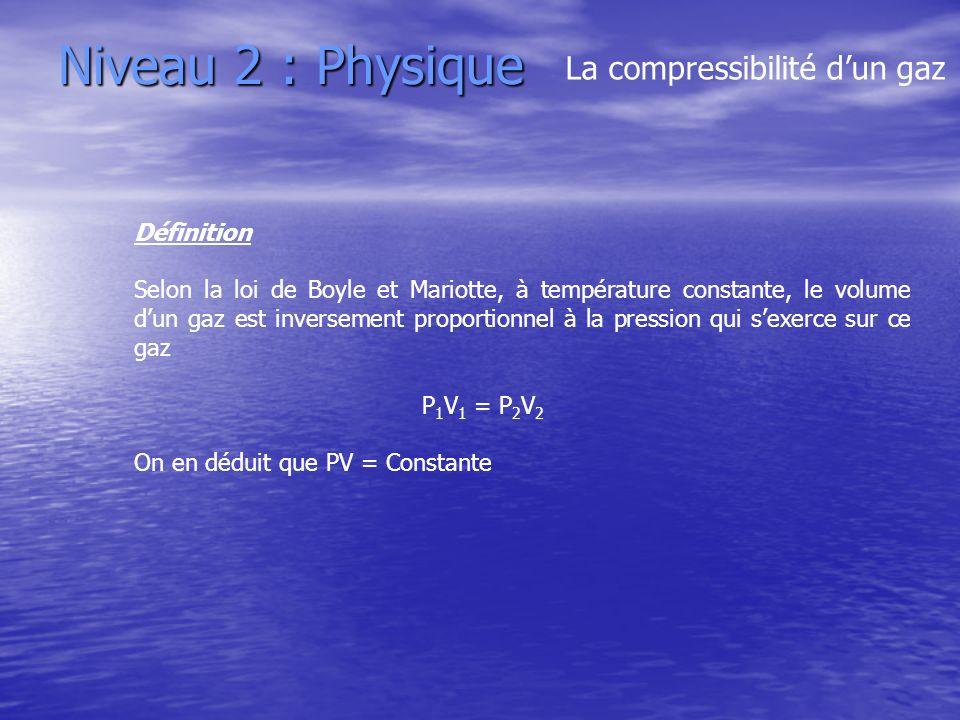 Niveau 2 : Physique La compressibilité dun gaz Définition Selon la loi de Boyle et Mariotte, à température constante, le volume dun gaz est inversemen
