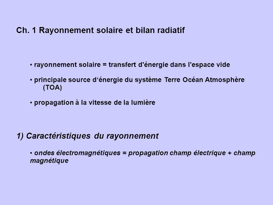 Ch. 1 Rayonnement solaire et bilan radiatif rayonnement solaire = transfert d'énergie dans l'espace vide principale source dénergie du système Terre O