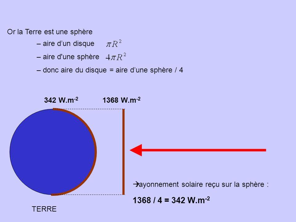 Or la Terre est une sphère – aire dun disque – aire d'une sphère – donc aire du disque = aire dune sphère / 4 rayonnement solaire reçu sur la sphère :
