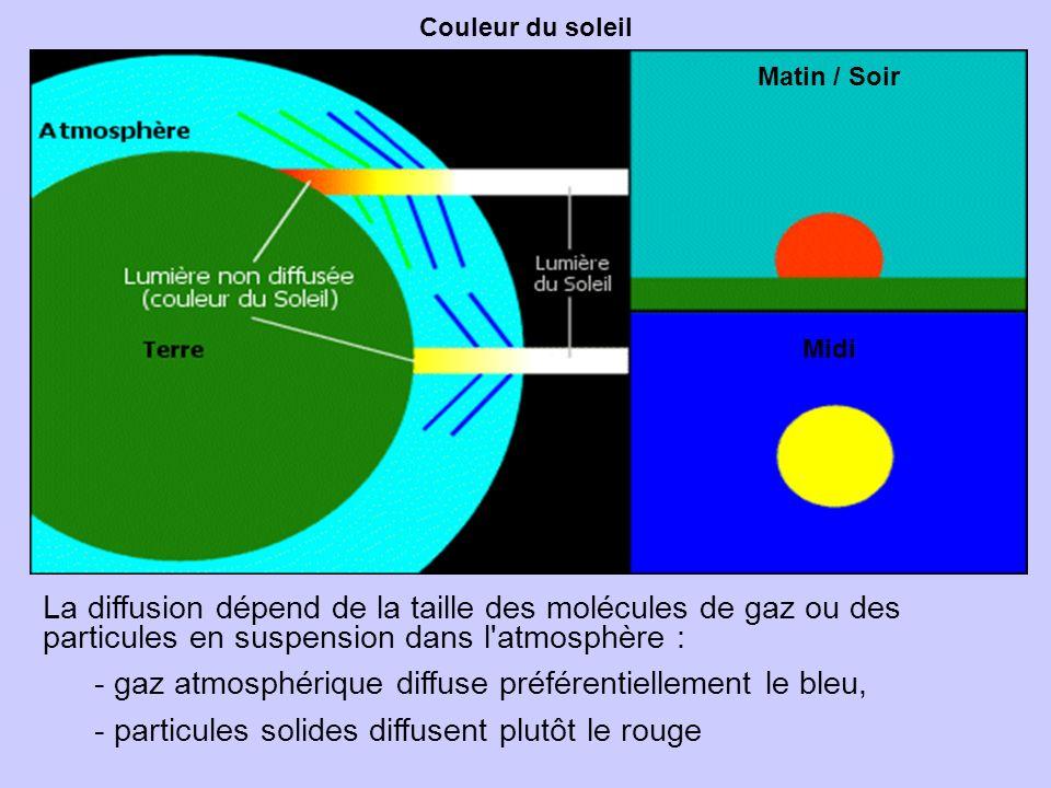 Couleur du soleil Matin / Soir Midi La diffusion dépend de la taille des molécules de gaz ou des particules en suspension dans l'atmosphère : - gaz at