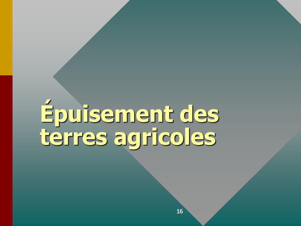 16 Épuisement des terres agricoles