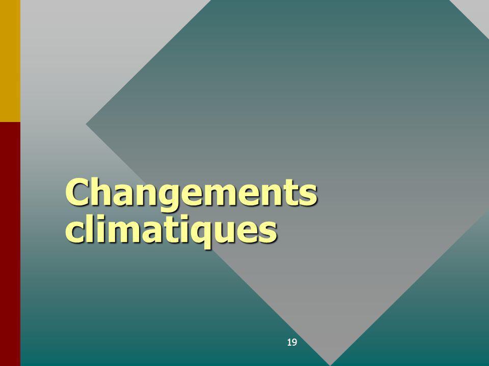 19 Changements climatiques