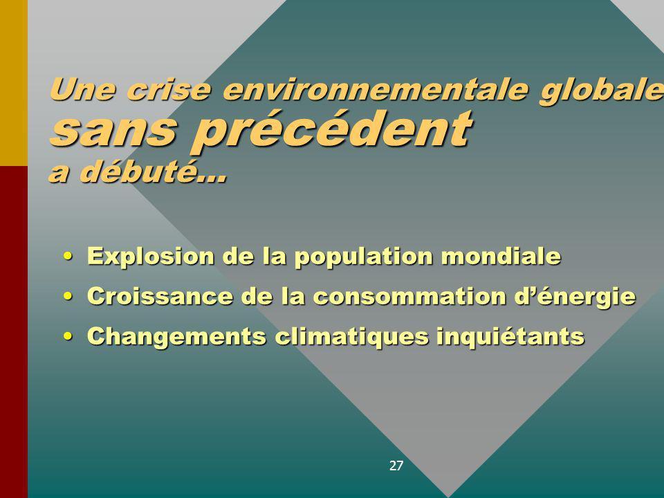 27 Explosion de la population mondiale Croissance de la consommation dénergie Changements climatiques inquiétants Une crise environnementale globale sans précédent a débuté...
