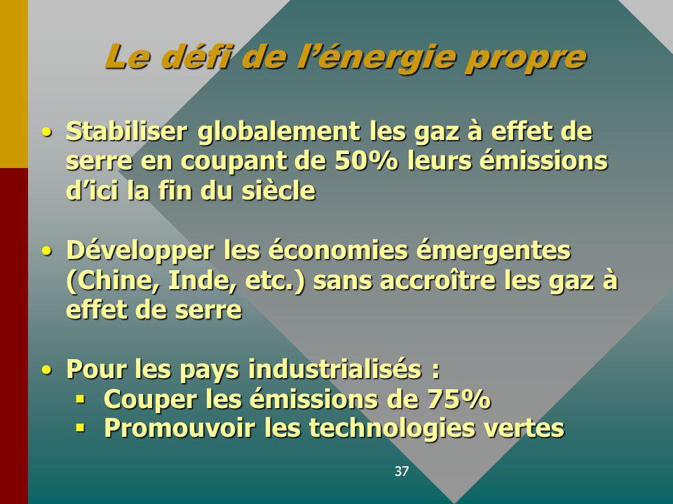 37 Stabiliser globalement les gaz à effet de serre en coupant de 50% leurs émissions dici la fin du siècle Développer les économies émergentes (Chine, Inde, etc.) sans accroître les gaz à effet de serre Pour les pays industrialisés : Couper les émissions de 75% Promouvoir les technologies vertes Le défi de lénergie propre