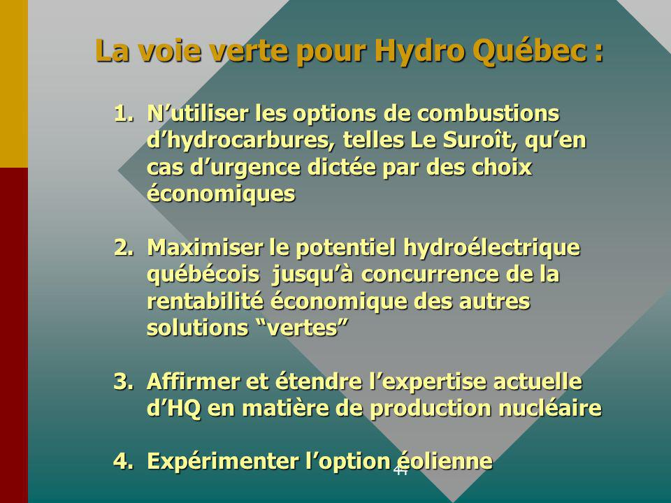 44 La voie verte pour Hydro Québec : 1.Nutiliser les options de combustions dhydrocarbures, telles Le Suroît, quen cas durgence dictée par des choix économiques 2.Maximiser le potentiel hydroélectrique québécois jusquà concurrence de la rentabilité économique des autres solutions vertes 3.Affirmer et étendre lexpertise actuelle dHQ en matière de production nucléaire 4.Expérimenter loption éolienne