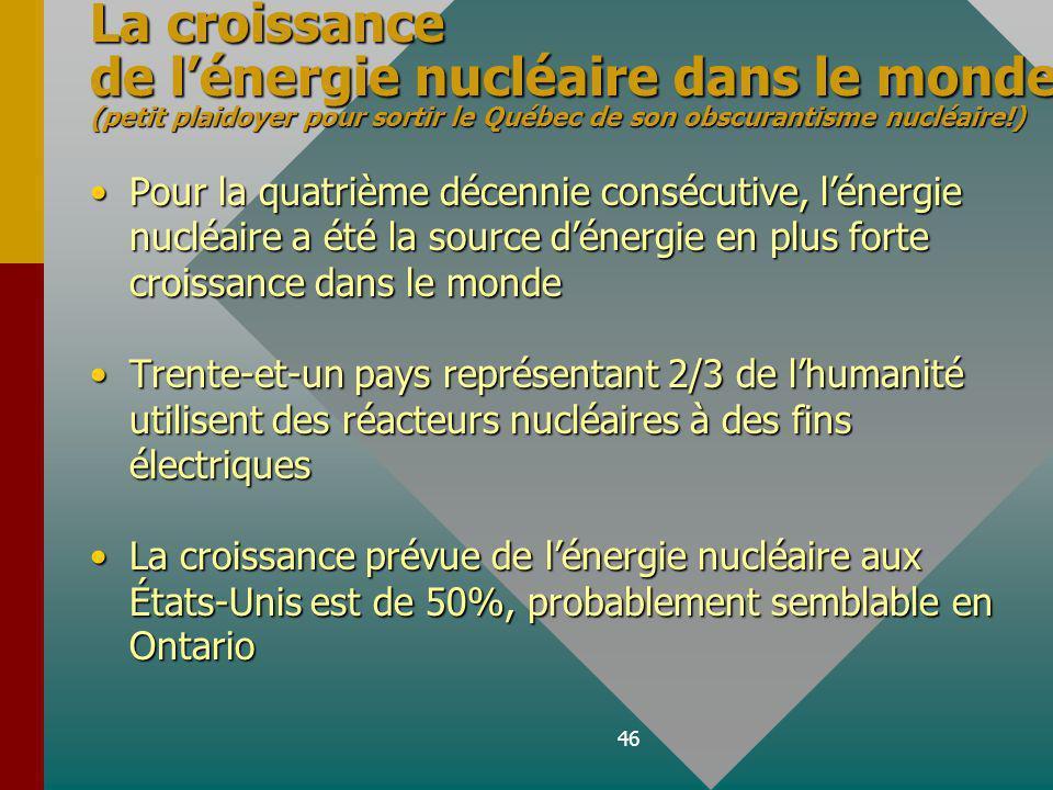 46 Pour la quatrième décennie consécutive, lénergie nucléaire a été la source dénergie en plus forte croissance dans le monde Trente-et-un pays représentant 2/3 de lhumanité utilisent des réacteurs nucléaires à des fins électriques La croissance prévue de lénergie nucléaire aux États-Unis est de 50%, probablement semblable en Ontario La croissance de lénergie nucléaire dans le monde (petit plaidoyer pour sortir le Québec de son obscurantisme nucléaire!)