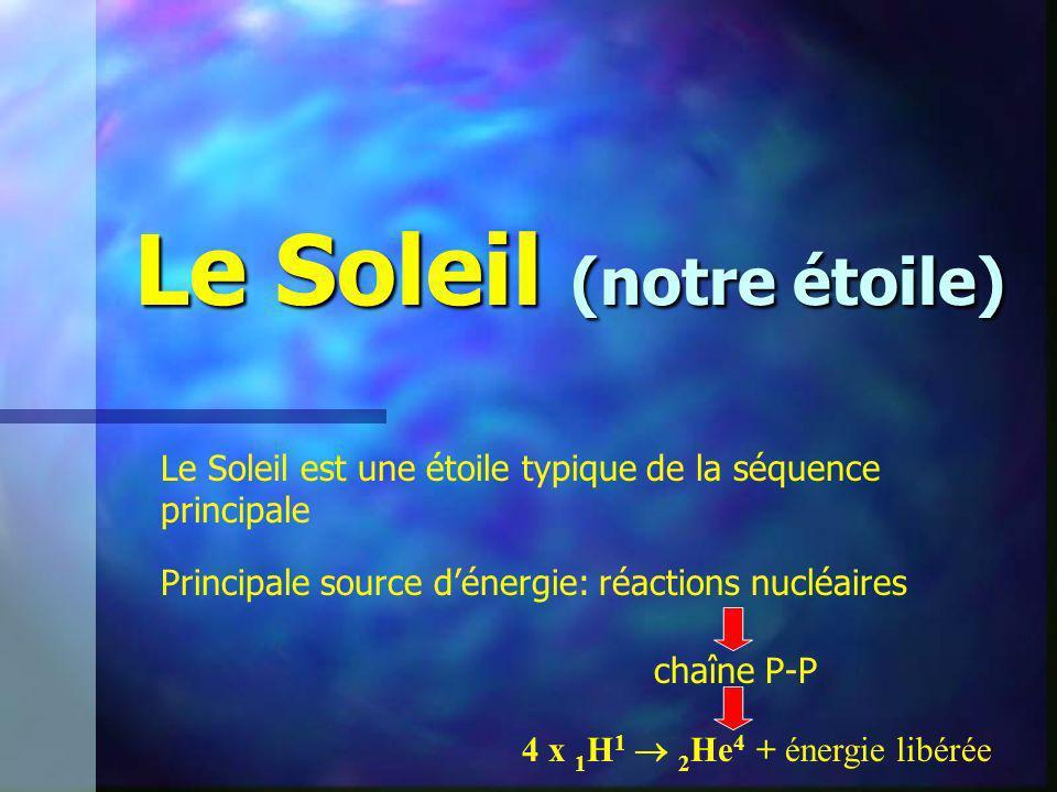 Le Soleil (notre étoile) Le Soleil est une étoile typique de la séquence principale Principale source dénergie: réactions nucléaires chaîne P-P 4 x 1