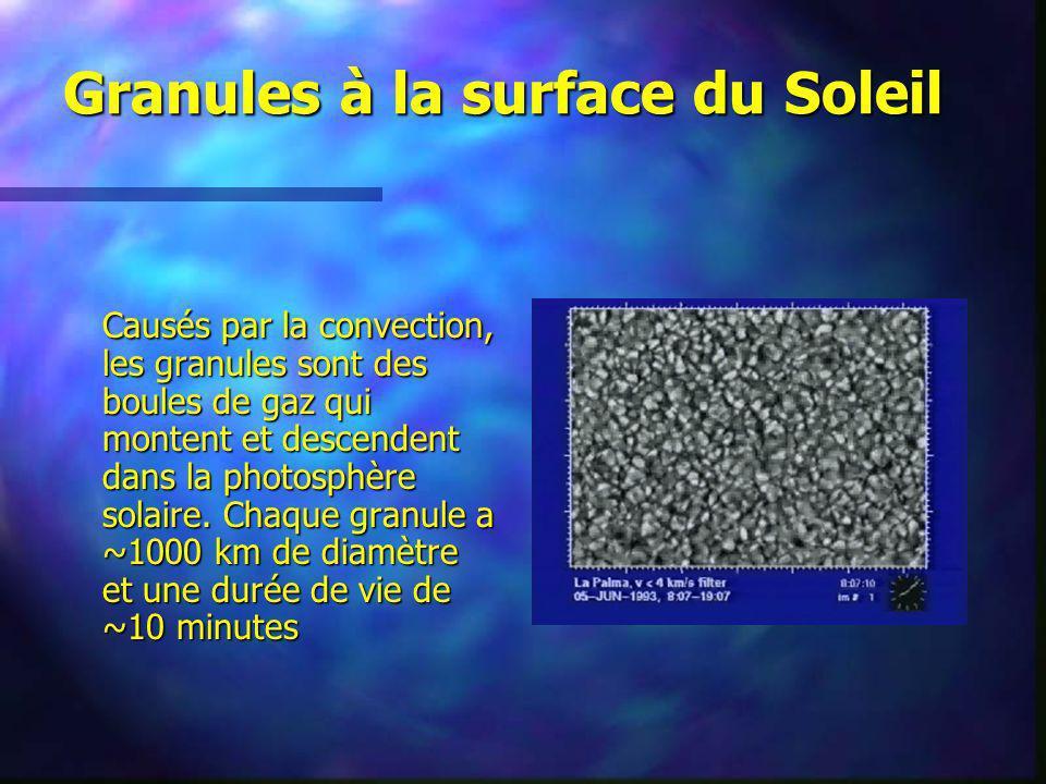 Granules à la surface du Soleil Causés par la convection, les granules sont des boules de gaz qui montent et descendent dans la photosphère solaire. C