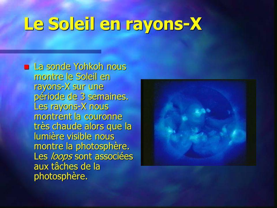 Le Soleil en rayons-X La sonde Yohkoh nous montre le Soleil en rayons-X sur une période de 3 semaines. Les rayons-X nous montrent la couronne très cha