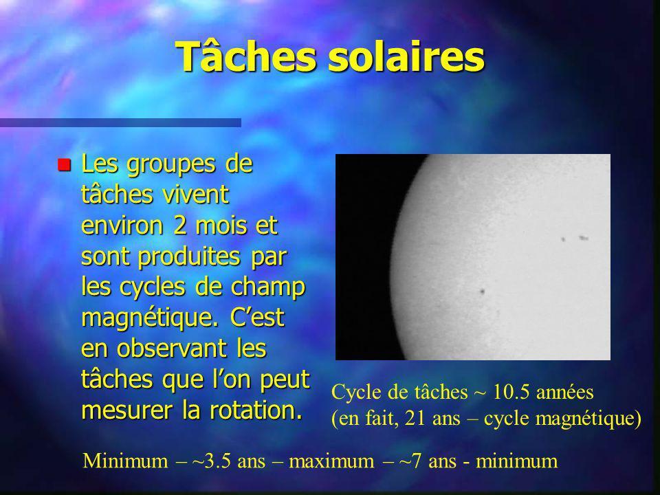 Tâches solaires Les groupes de tâches vivent environ 2 mois et sont produites par les cycles de champ magnétique. Cest en observant les tâches que lon
