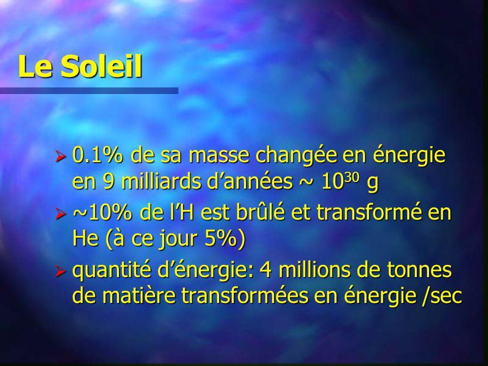 Le Soleil 0.1% de sa masse changée en énergie en 9 milliards dannées ~ 10 30 g 0.1% de sa masse changée en énergie en 9 milliards dannées ~ 10 30 g ~1