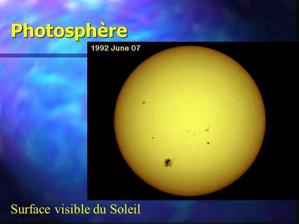 Photosphère Surface visible du Soleil