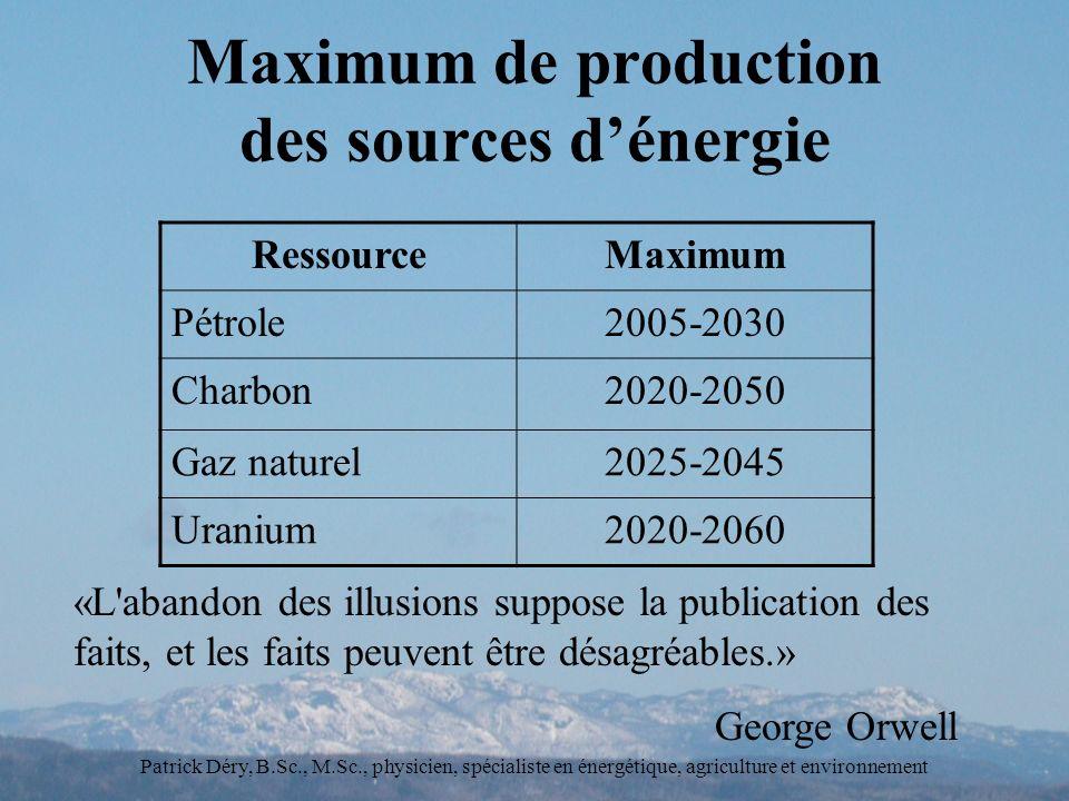 Patrick Déry, B.Sc., M.Sc., physicien, spécialiste en énergétique, agriculture et environnement Maximum de production des sources dénergie RessourceMaximum Pétrole2005-2030 Charbon2020-2050 Gaz naturel2025-2045 Uranium2020-2060 «L abandon des illusions suppose la publication des faits, et les faits peuvent être désagréables.» George Orwell