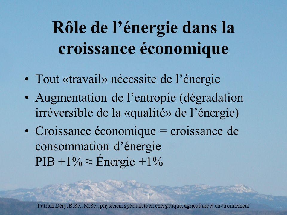 Patrick Déry, B.Sc., M.Sc., physicien, spécialiste en énergétique, agriculture et environnement Rôle de lénergie dans la croissance économique Tout «travail» nécessite de lénergie Augmentation de lentropie (dégradation irréversible de la «qualité» de lénergie) Croissance économique = croissance de consommation dénergie PIB +1% Énergie +1%