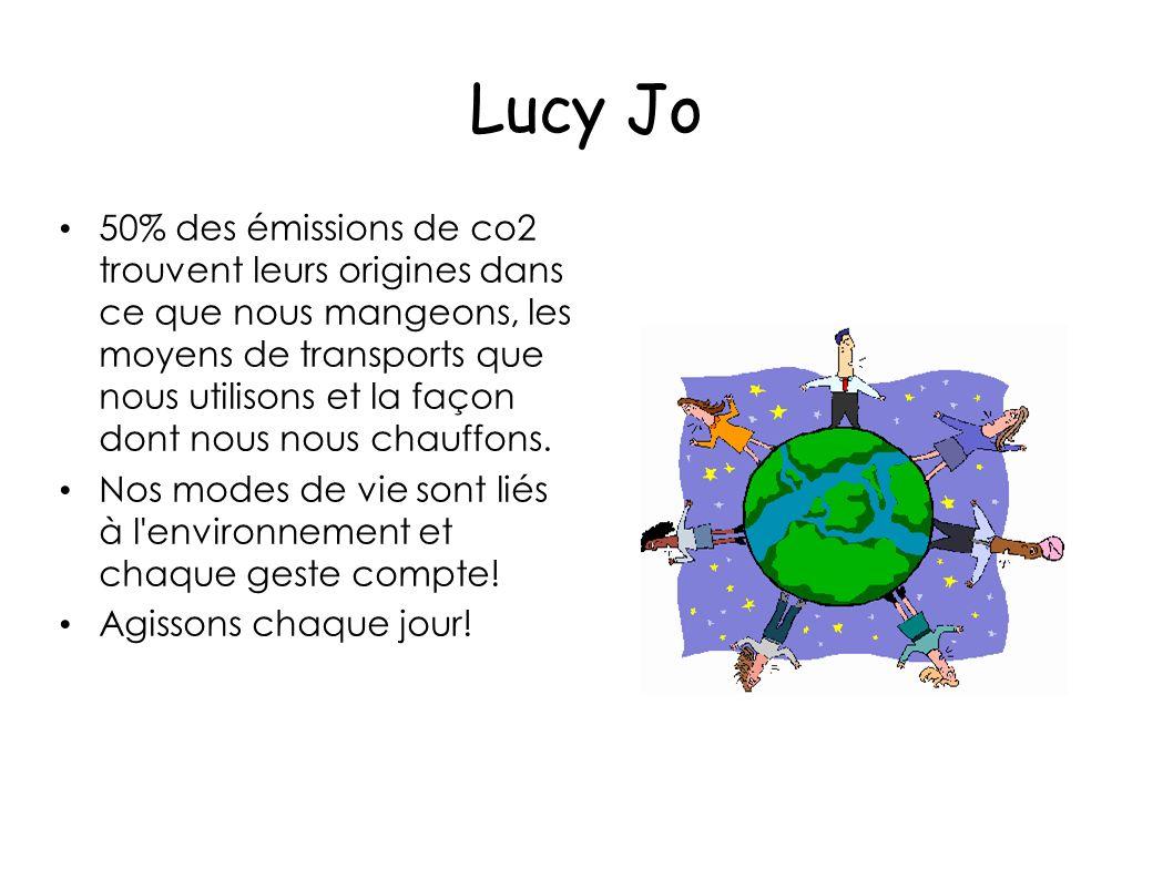 Lucy Jo 50% des émissions de co2 trouvent leurs origines dans ce que nous mangeons, les moyens de transports que nous utilisons et la façon dont nous