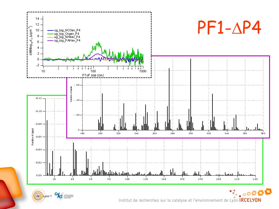 PF1- P4