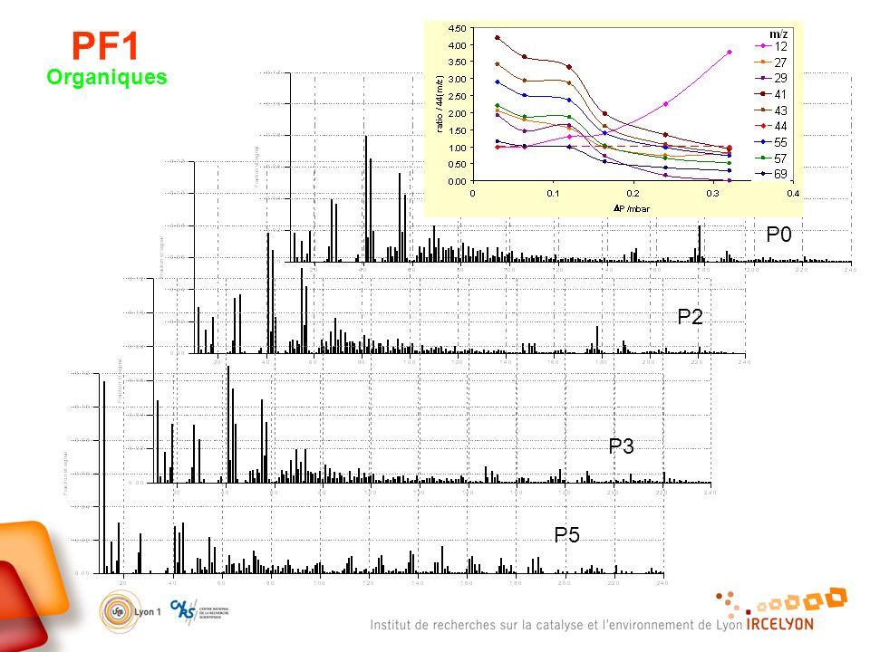 Organiques P0 P2 P3 P5 PF1