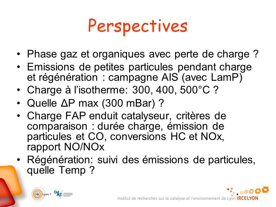 Perspectives Phase gaz et organiques avec perte de charge ? Emissions de petites particules pendant charge et régénération : campagne AIS (avec LamP)