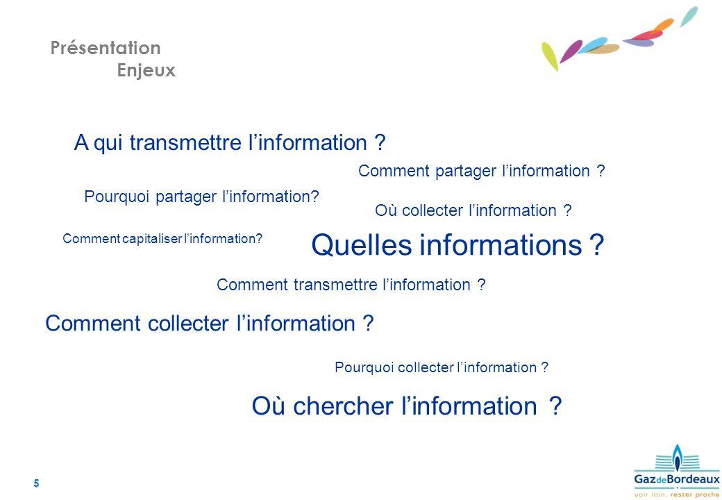 5 Présentation Enjeux Quelles informations .Comment partager linformation .