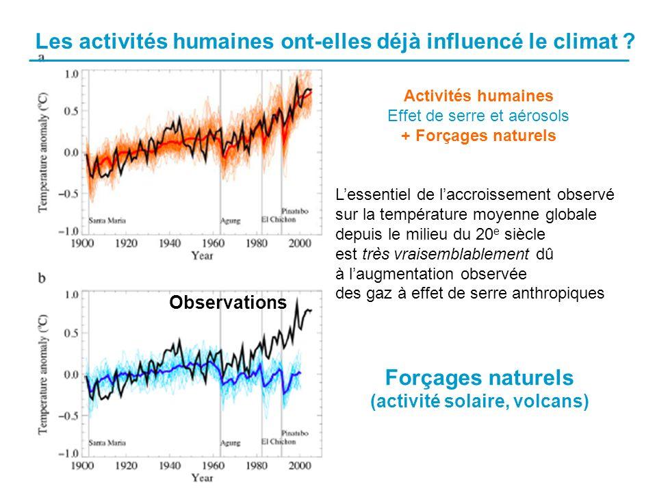 Forçages naturels (activité solaire, volcans) Observations Activités humaines Effet de serre et aérosols + Forçages naturels Lessentiel de laccroissem