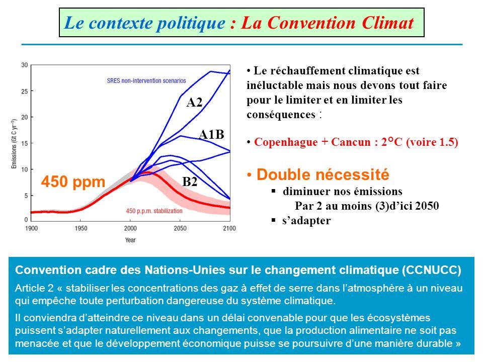 Convention cadre des Nations-Unies sur le changement climatique (CCNUCC) Article 2 « stabiliser les concentrations des gaz à effet de serre dans latmo