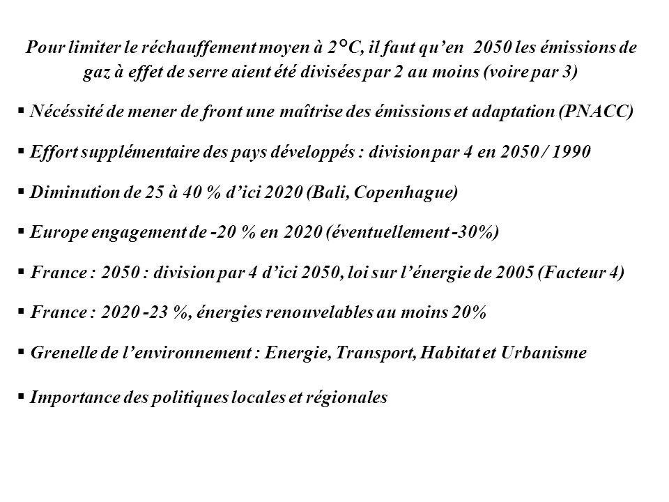 Pour limiter le réchauffement moyen à 2°C, il faut quen 2050 les émissions de gaz à effet de serre aient été divisées par 2 au moins (voire par 3) Néc