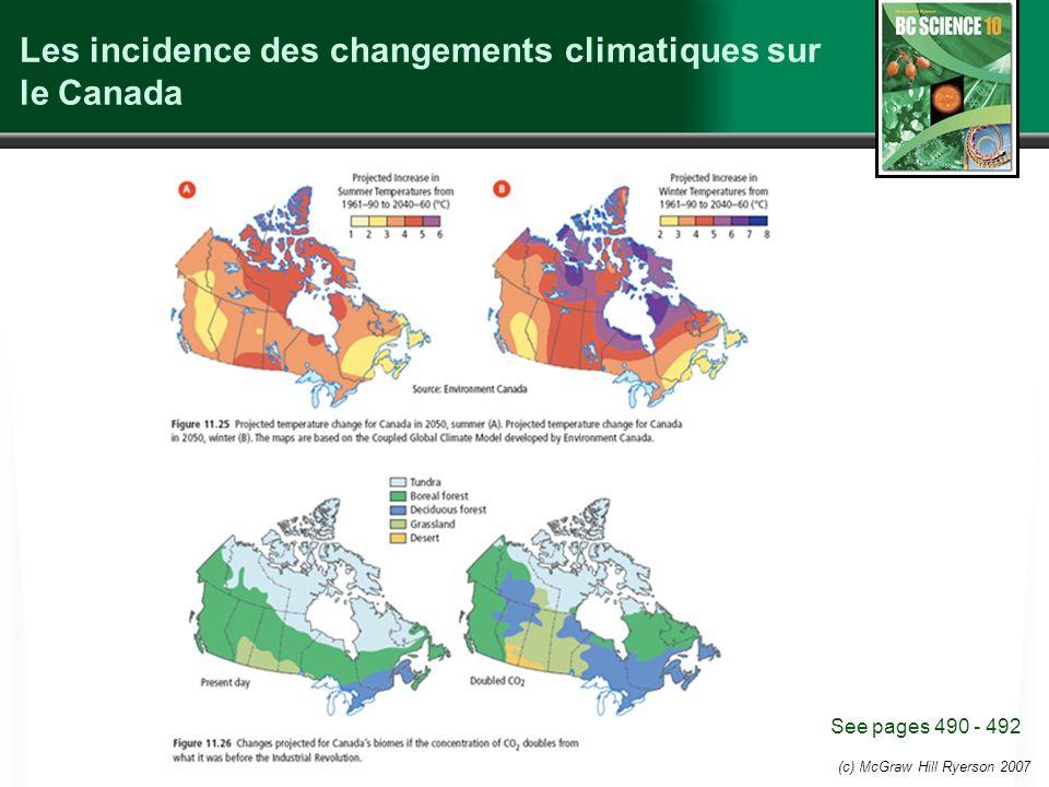 (c) McGraw Hill Ryerson 2007 Les incidence des changements climatiques sur le Canada See pages 490 - 492