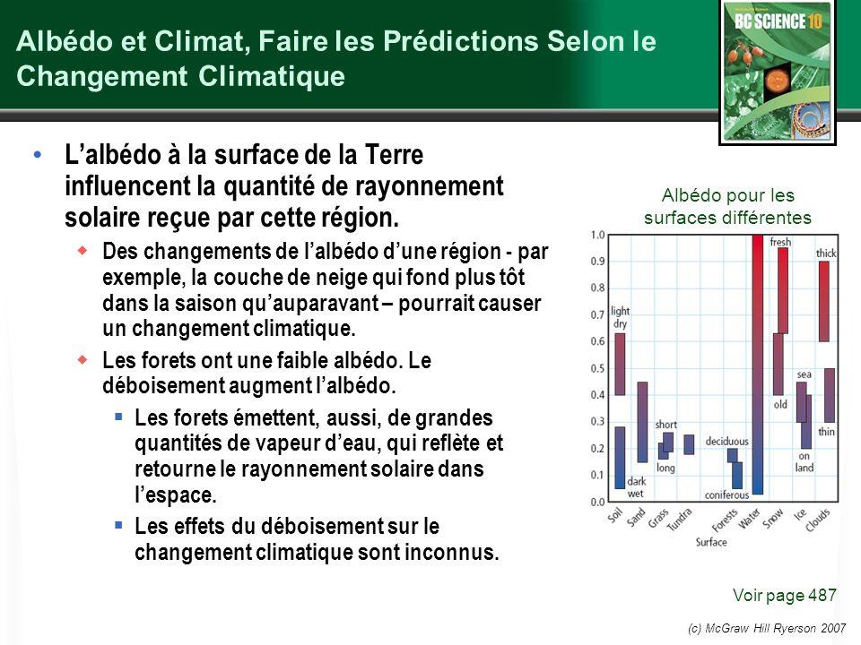 (c) McGraw Hill Ryerson 2007 Albédo et Climat, Faire les Prédictions Selon le Changement Climatique Lalbédo à la surface de la Terre influencent la qu
