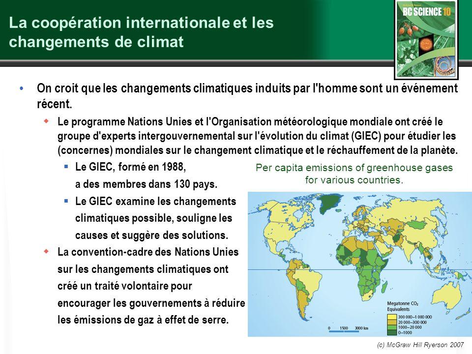 (c) McGraw Hill Ryerson 2007 La coopération internationale et les changements de climat On croit que les changements climatiques induits par l'homme s