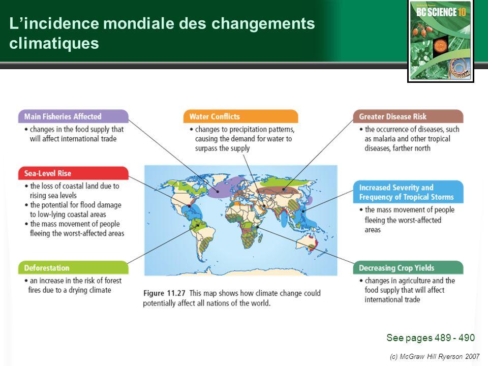 (c) McGraw Hill Ryerson 2007 Lincidence des changements climatiques sur le Canada Étant dans l hémisphère Nord, Canada pourrait être fortement affectée par le réchauffement planétaire.
