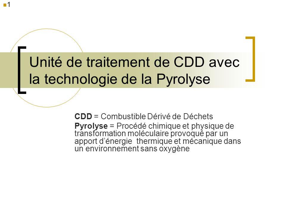 Unité de traitement de CDD avec la technologie de la Pyrolyse CDD = Combustible Dérivé de Déchets Pyrolyse = Procédé chimique et physique de transform