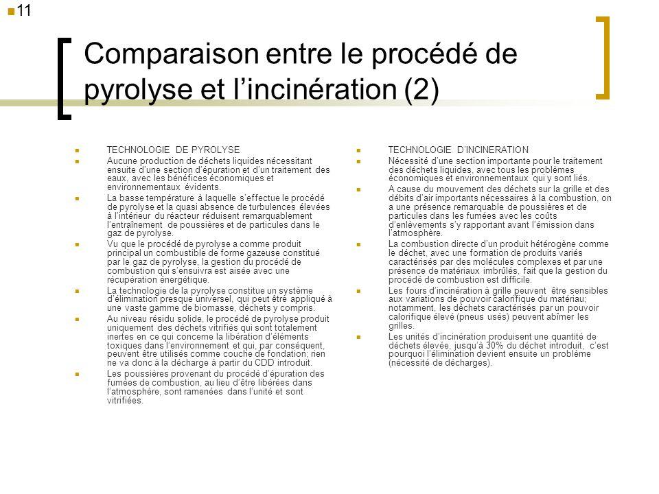 Comparaison entre le procédé de pyrolyse et lincinération (2) TECHNOLOGIE DE PYROLYSE Aucune production de déchets liquides nécessitant ensuite dune s