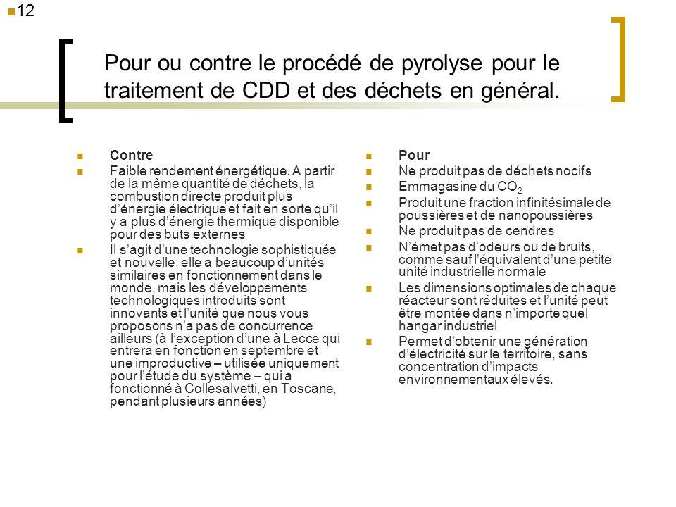 Pour ou contre le procédé de pyrolyse pour le traitement de CDD et des déchets en général. Contre Faible rendement énergétique. A partir de la même qu