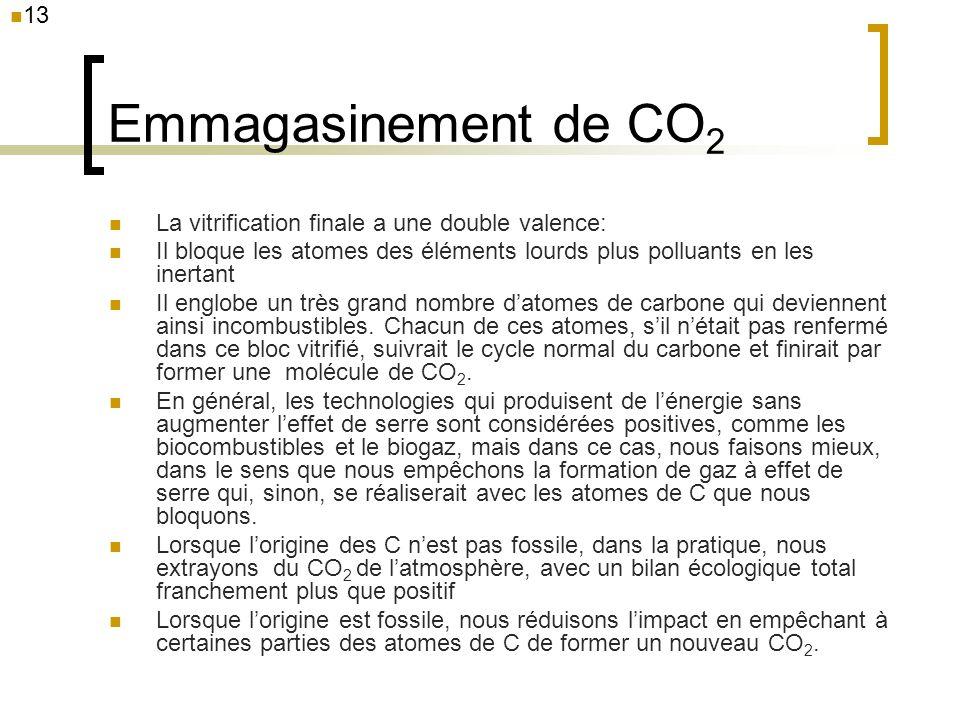 Emmagasinement de CO 2 La vitrification finale a une double valence: Il bloque les atomes des éléments lourds plus polluants en les inertant Il englob