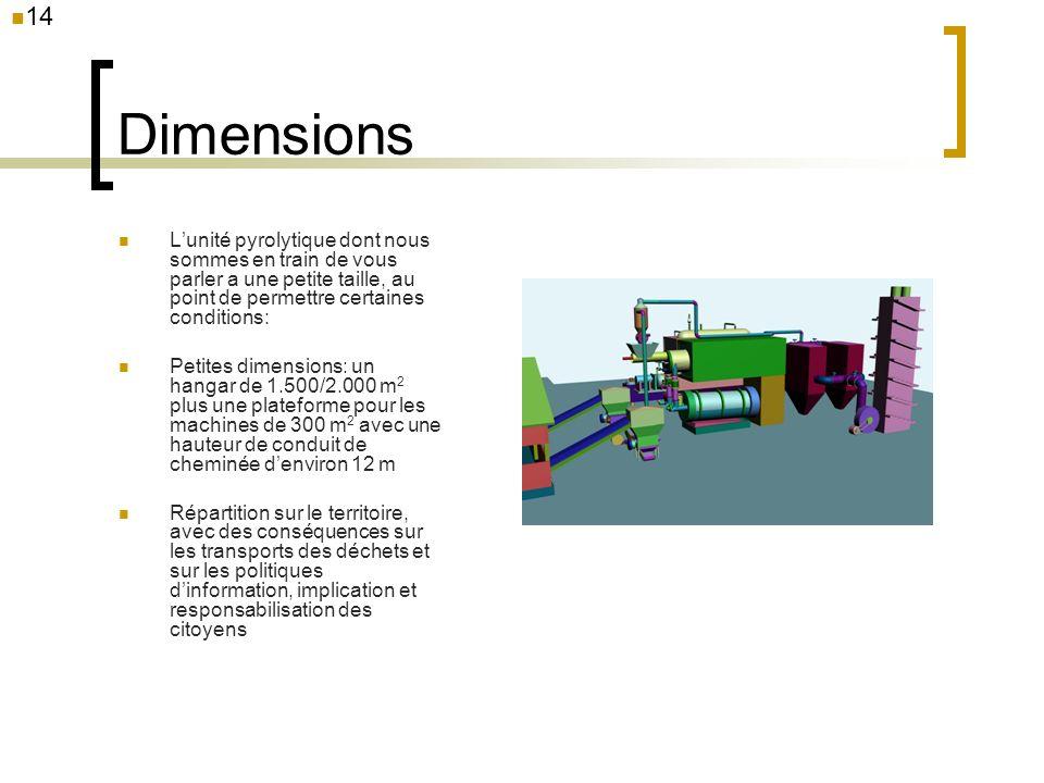 Dimensions Lunité pyrolytique dont nous sommes en train de vous parler a une petite taille, au point de permettre certaines conditions: Petites dimens