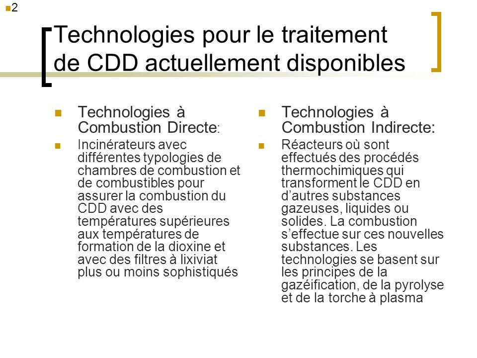 Technologies pour le traitement de CDD actuellement disponibles Technologies à Combustion Directe : Incinérateurs avec différentes typologies de chamb