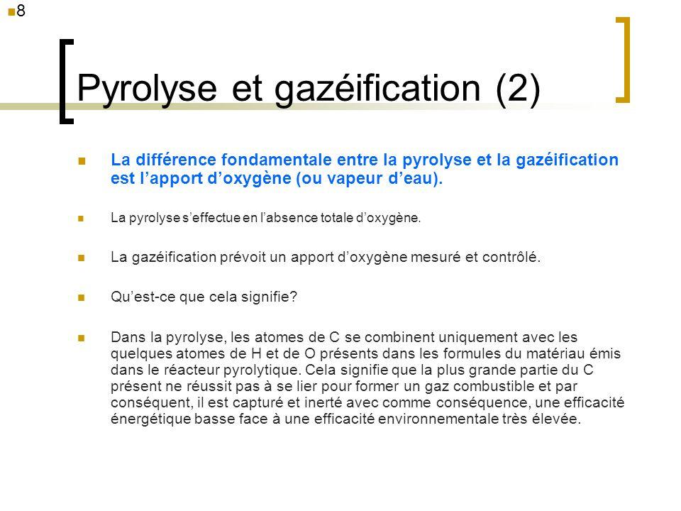 Pyrolyse et gazéification (2) La différence fondamentale entre la pyrolyse et la gazéification est lapport doxygène (ou vapeur deau). La pyrolyse seff