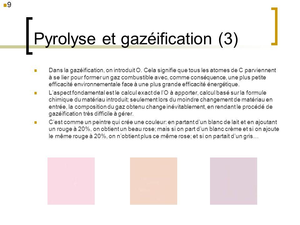 Pyrolyse et gazéification (3) Dans la gazéification, on introduit O. Cela signifie que tous les atomes de C parviennent à se lier pour former un gaz c