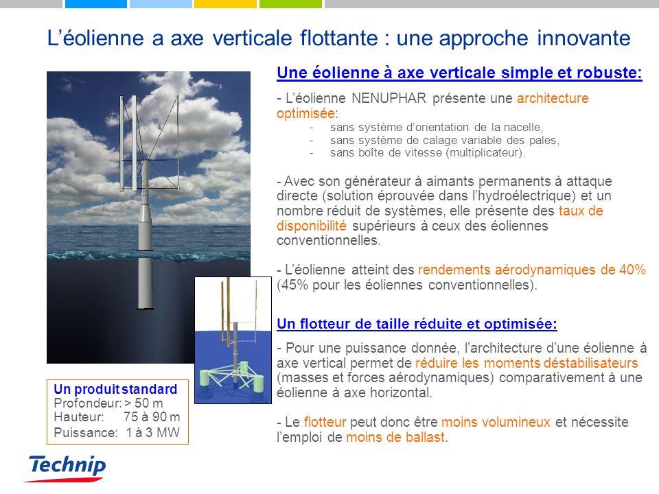 Une éolienne à axe verticale simple et robuste: - Léolienne NENUPHAR présente une architecture optimisée: - sans système dorientation de la nacelle, -