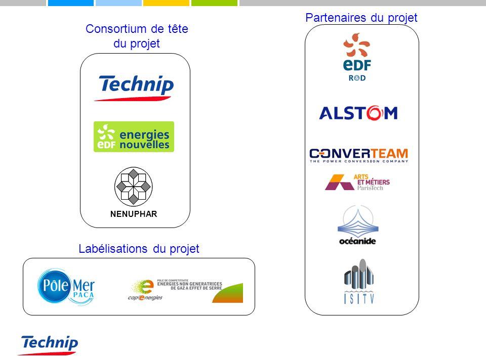 NENUPHAR Labélisations du projet Partenaires du projet Consortium de tête du projet