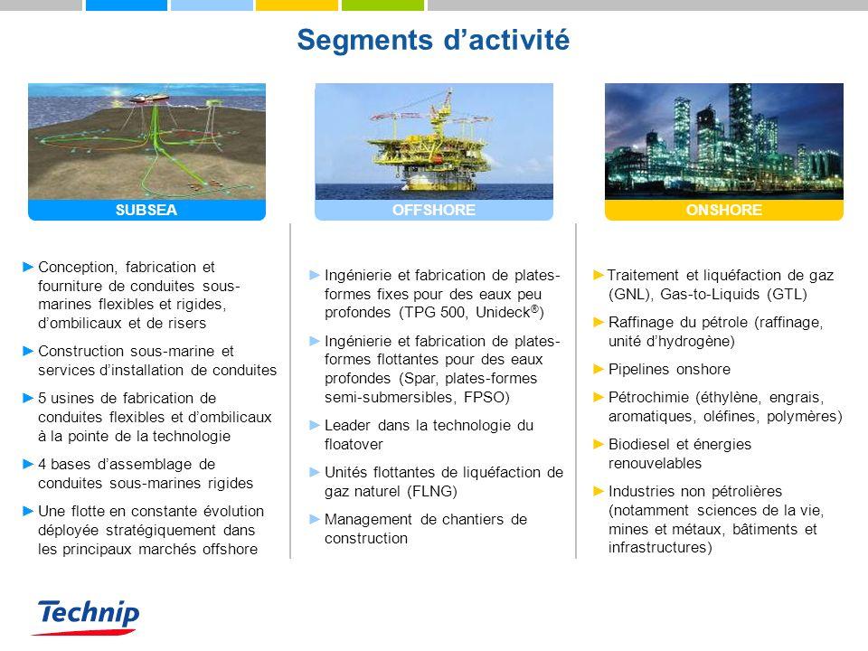 Segments dactivité Conception, fabrication et fourniture de conduites sous- marines flexibles et rigides, dombilicaux et de risers Construction sous-m